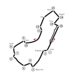 Albert Park Grand Prix Circuit